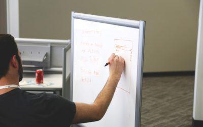 biznesowe szkolenia 1 400x250 Blog