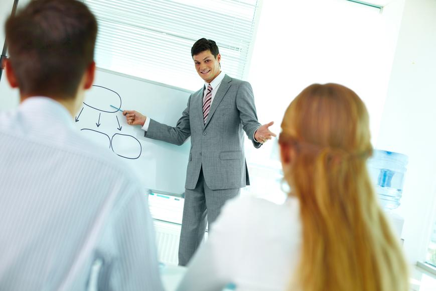szkolenia biznesowe integracja 2 Dobór odpowiednich inwestycji kluczem do rozwoju firmy