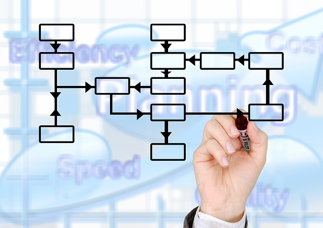 szkolenie biznesowe 2 Rola szkoleń i spotkań biznesowych